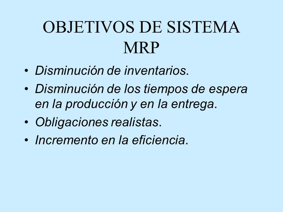 OBJETIVOS DE SISTEMA MRP Disminución de inventarios.