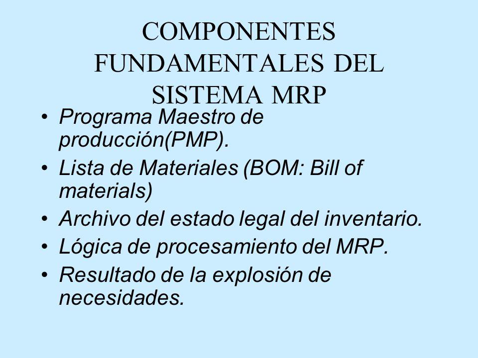 COMPONENTES FUNDAMENTALES DEL SISTEMA MRP Programa Maestro de producción(PMP).