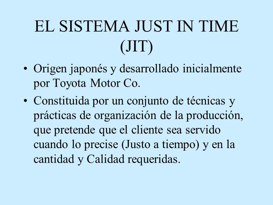 EL SISTEMA JUST IN TIME (JIT) Origen japonés y desarrollado inicialmente por Toyota Motor Co.