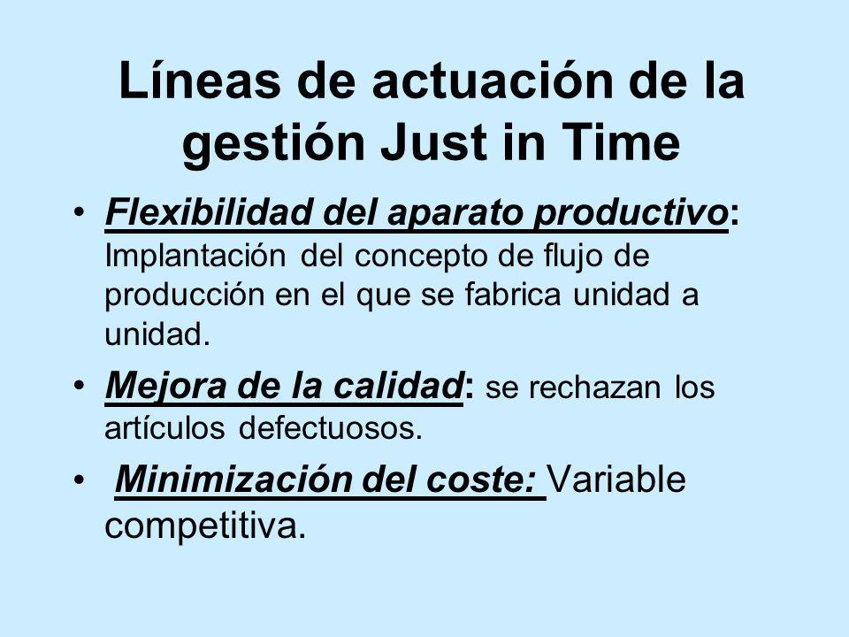 Líneas de actuación de la gestión Just in Time Flexibilidad del aparato productivo: Implantación del concepto de flujo de producción en el que se fabrica unidad a unidad.
