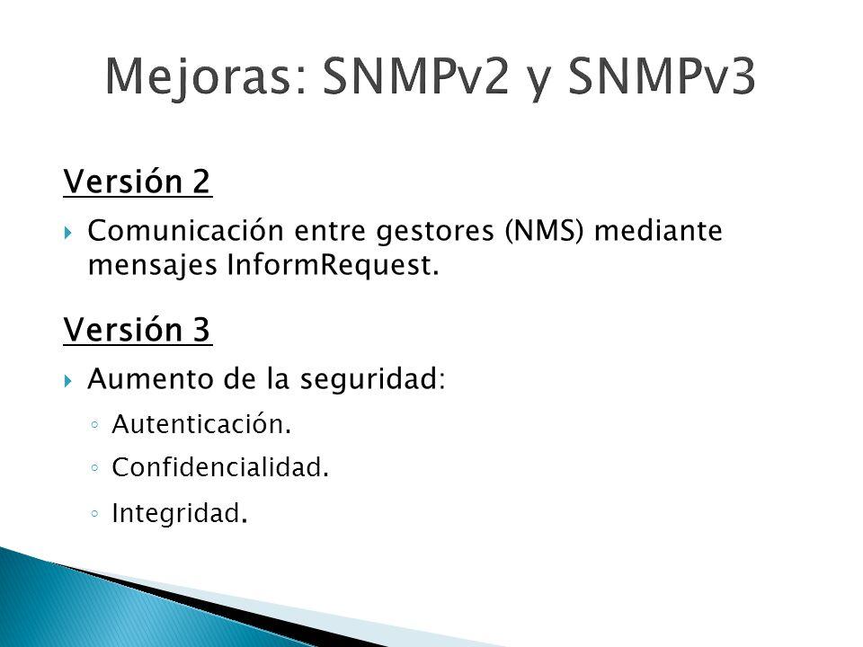 Versión 2 Comunicación entre gestores (NMS) mediante mensajes InformRequest. Versión 3 Aumento de la seguridad: Autenticación. Confidencialidad. Integ