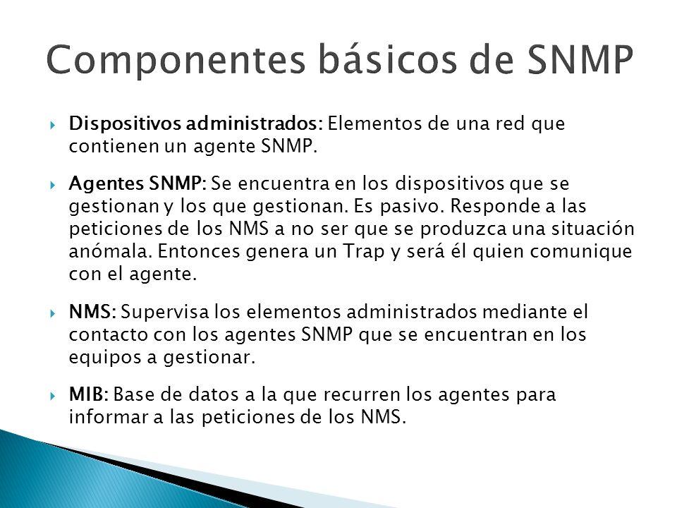 SNMP nos permite gestionar infinidad de elementos de una red utilizando el protocolo UDP.