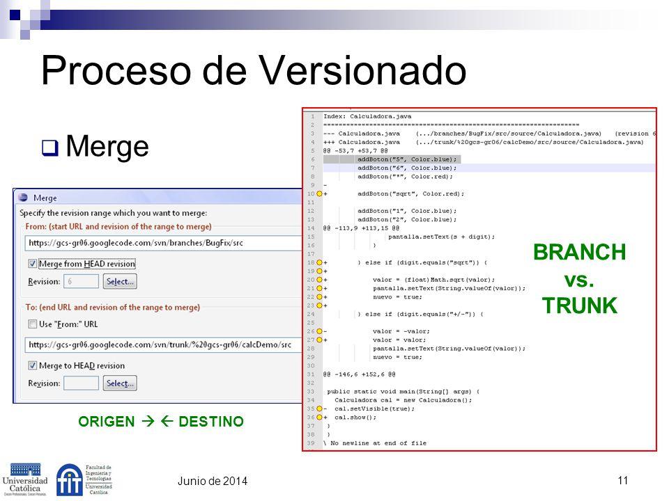 11 Junio de 2014 Proceso de Versionado Merge ORIGEN DESTINO BRANCH vs. TRUNK