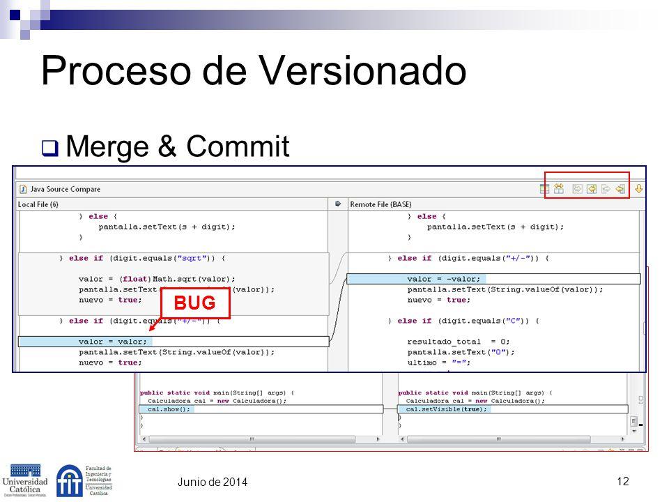 12 Junio de 2014 Proceso de Versionado Merge & Commit BUG