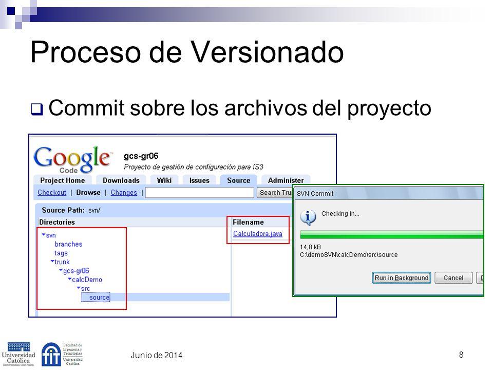 9 Junio de 2014 Proceso de Versionado Tag & Branch sobre versión Inicial BRANCH TAG