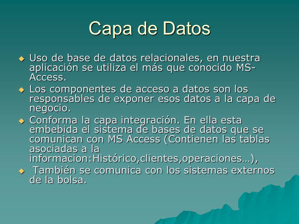 Uso de base de datos relacionales, en nuestra aplicación se utiliza el más que conocido MS- Access. Uso de base de datos relacionales, en nuestra apli