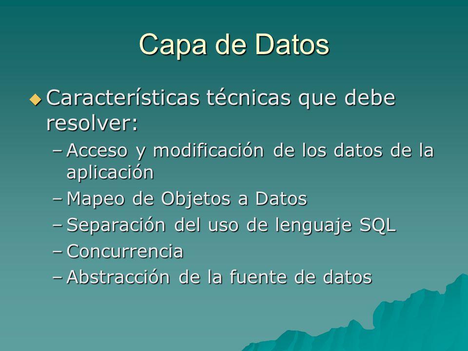 Capa de Datos Características técnicas que debe resolver: Características técnicas que debe resolver: –Acceso y modificación de los datos de la aplica
