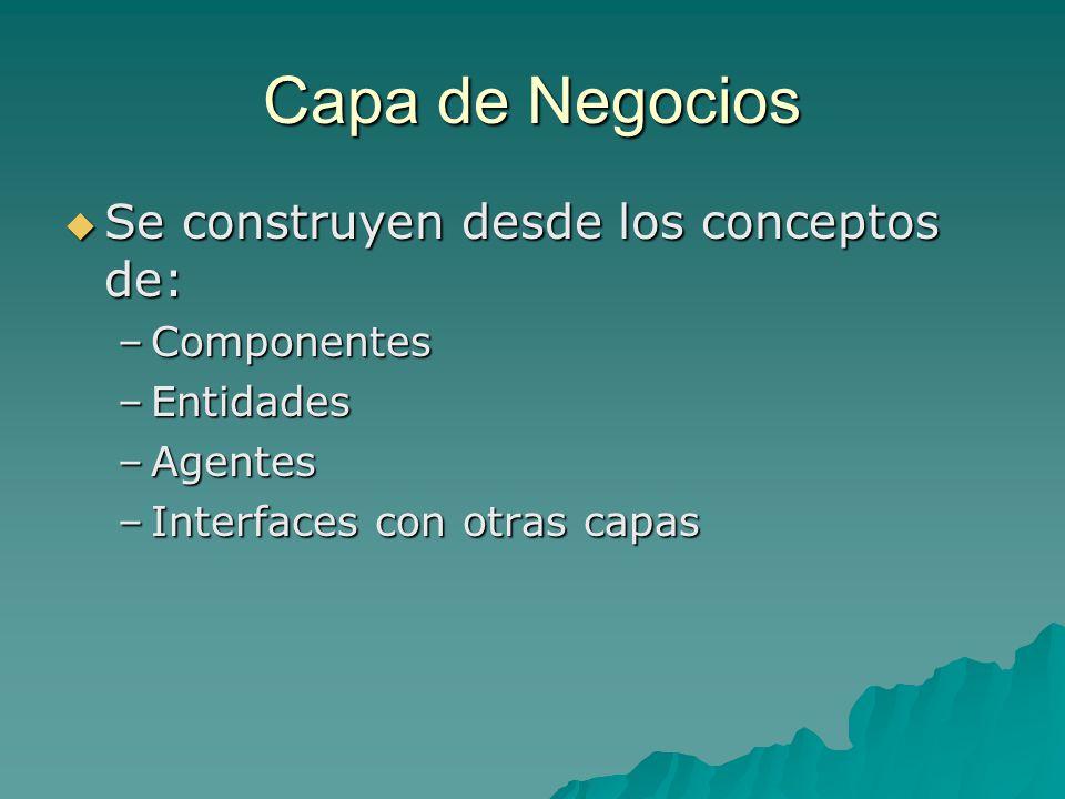 Capa de Negocios Se construyen desde los conceptos de: Se construyen desde los conceptos de: –Componentes –Entidades –Agentes –Interfaces con otras ca