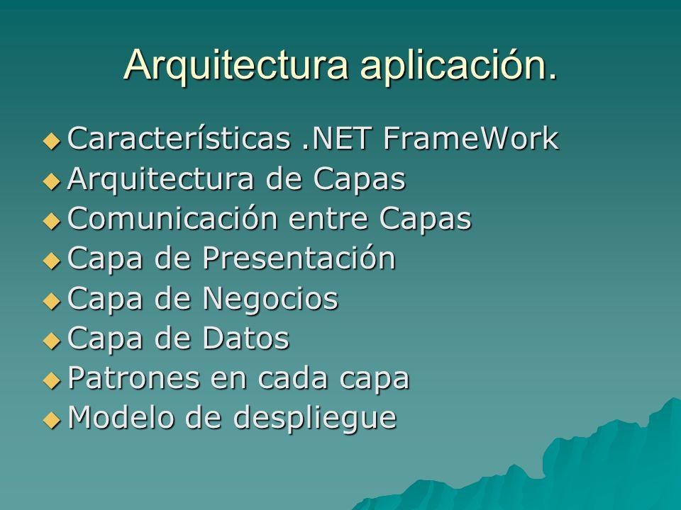 Modelo de Microsoft Implementar Capa de Negocio usando: Implementar Capa de Negocio usando: –Service Interface –Business Entities –Business Components –Business Workflow