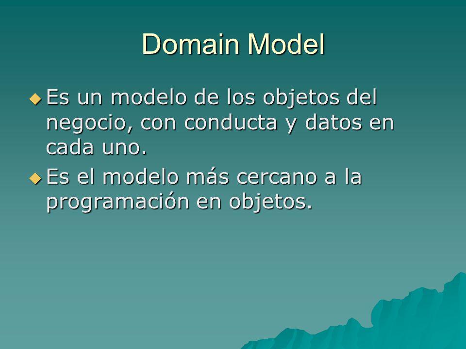 Domain Model Es un modelo de los objetos del negocio, con conducta y datos en cada uno. Es un modelo de los objetos del negocio, con conducta y datos
