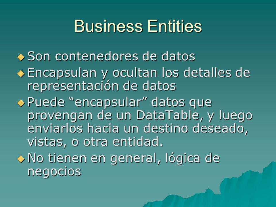 Business Entities Son contenedores de datos Son contenedores de datos Encapsulan y ocultan los detalles de representación de datos Encapsulan y oculta