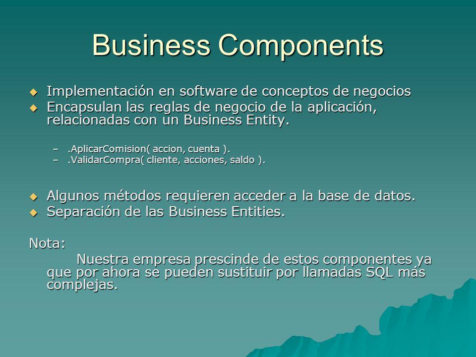 Business Components Implementación en software de conceptos de negocios Implementación en software de conceptos de negocios Encapsulan las reglas de n