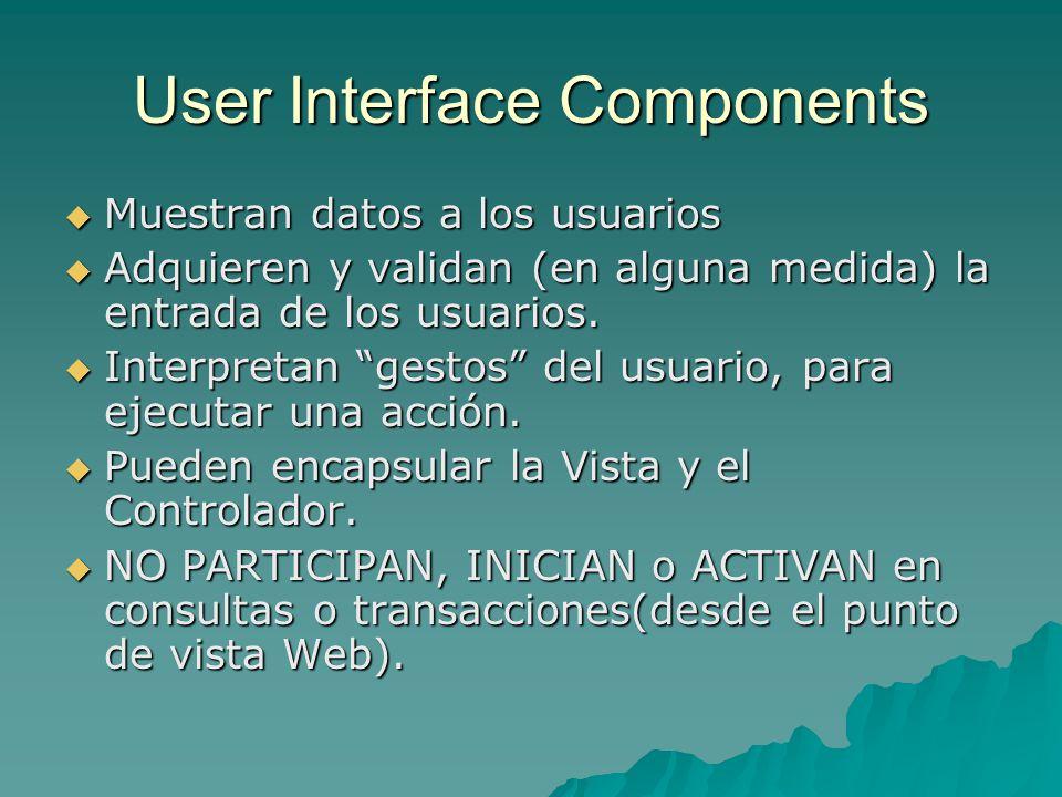 User Interface Components Muestran datos a los usuarios Muestran datos a los usuarios Adquieren y validan (en alguna medida) la entrada de los usuario