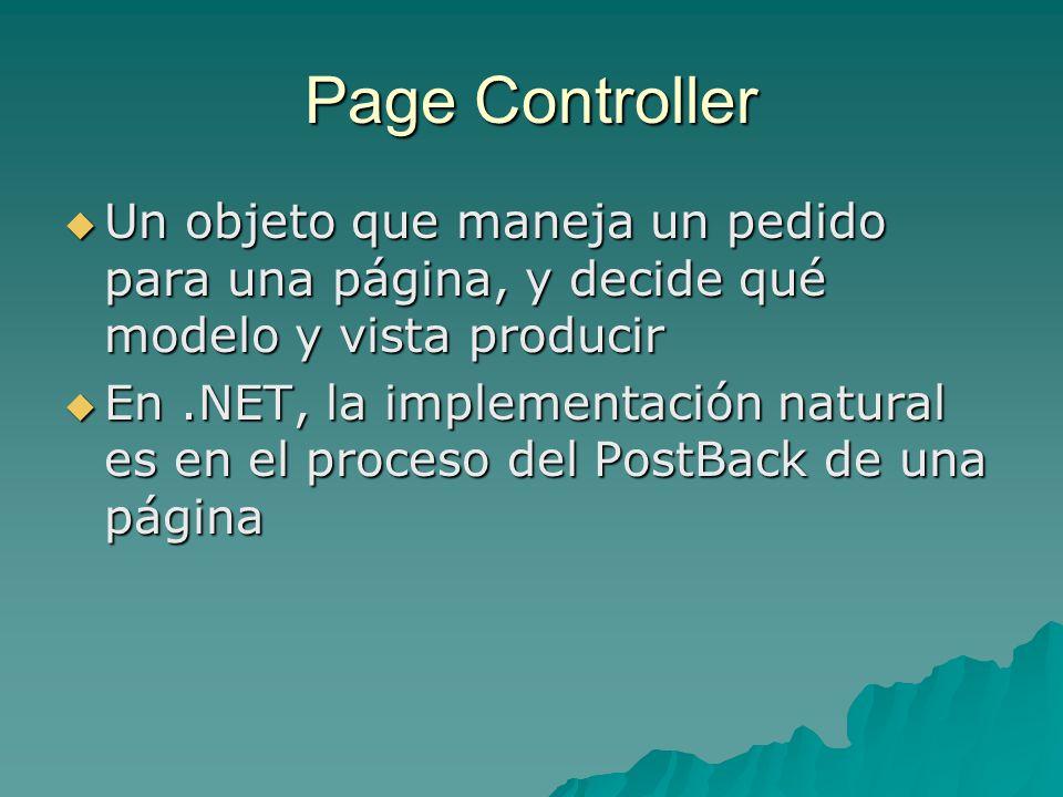 Page Controller Un objeto que maneja un pedido para una página, y decide qué modelo y vista producir Un objeto que maneja un pedido para una página, y