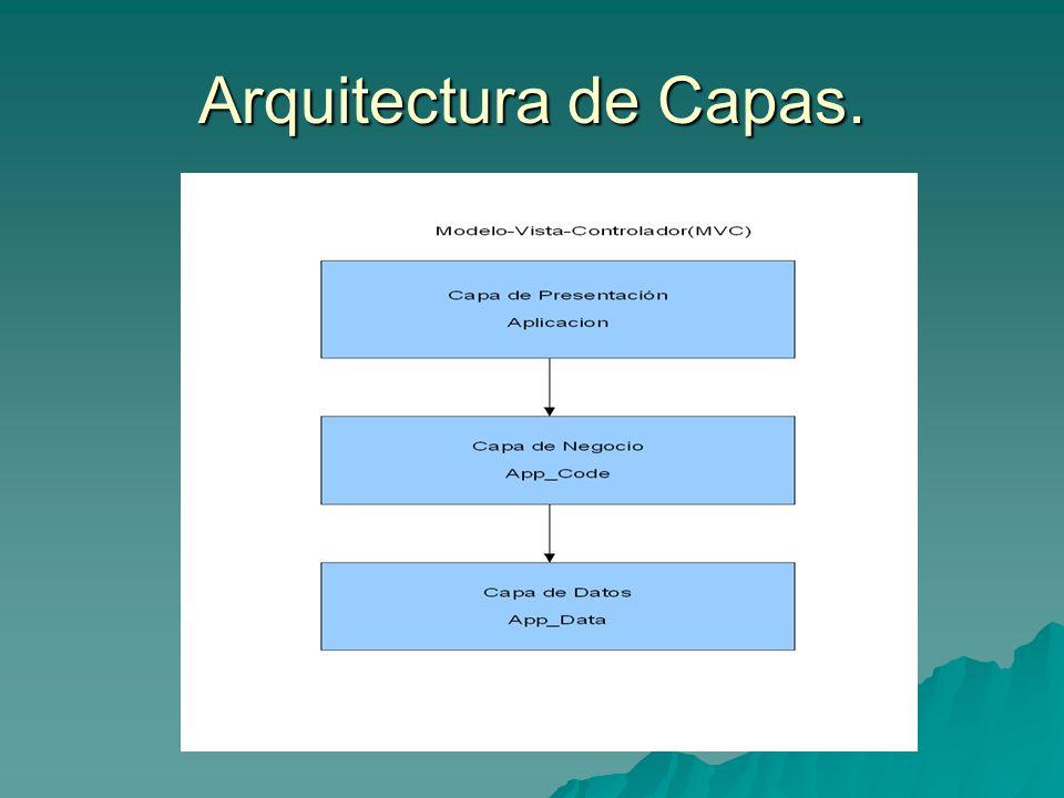 Arquitectura en Capas ¿Qué intentamos conseguir con este modelo?.