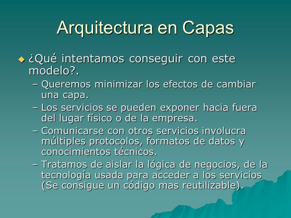 Capa de Negocios Se construyen desde los conceptos de: Se construyen desde los conceptos de: –Componentes –Entidades –Agentes –Interfaces con otras capas