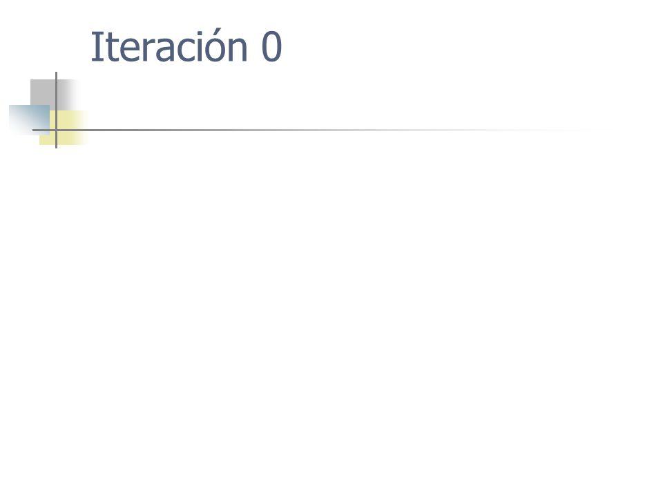 Iteración 0