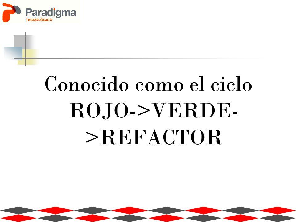 Conocido como el ciclo ROJO->VERDE- >REFACTOR