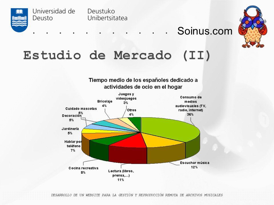 Soinus.com DESARROLLO DE UN WEBSITE PARA LA GESTIÓN Y REPRODUCCIÓN REMOTA DE ARCHIVOS MUSICALES