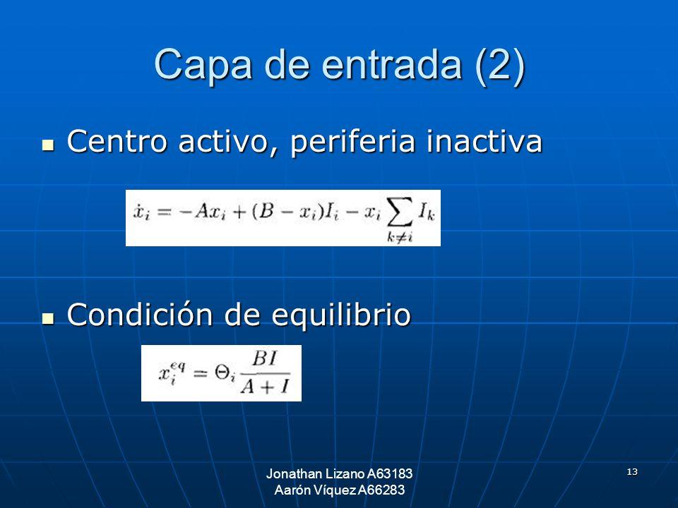 13 Capa de entrada (2) Centro activo, periferia inactiva Centro activo, periferia inactiva Condición de equilibrio Condición de equilibrio Jonathan Li