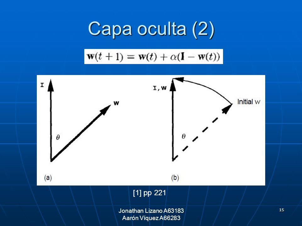 15 Capa oculta (2) Jonathan Lizano A63183 Aarón Víquez A66283 [1] pp 221