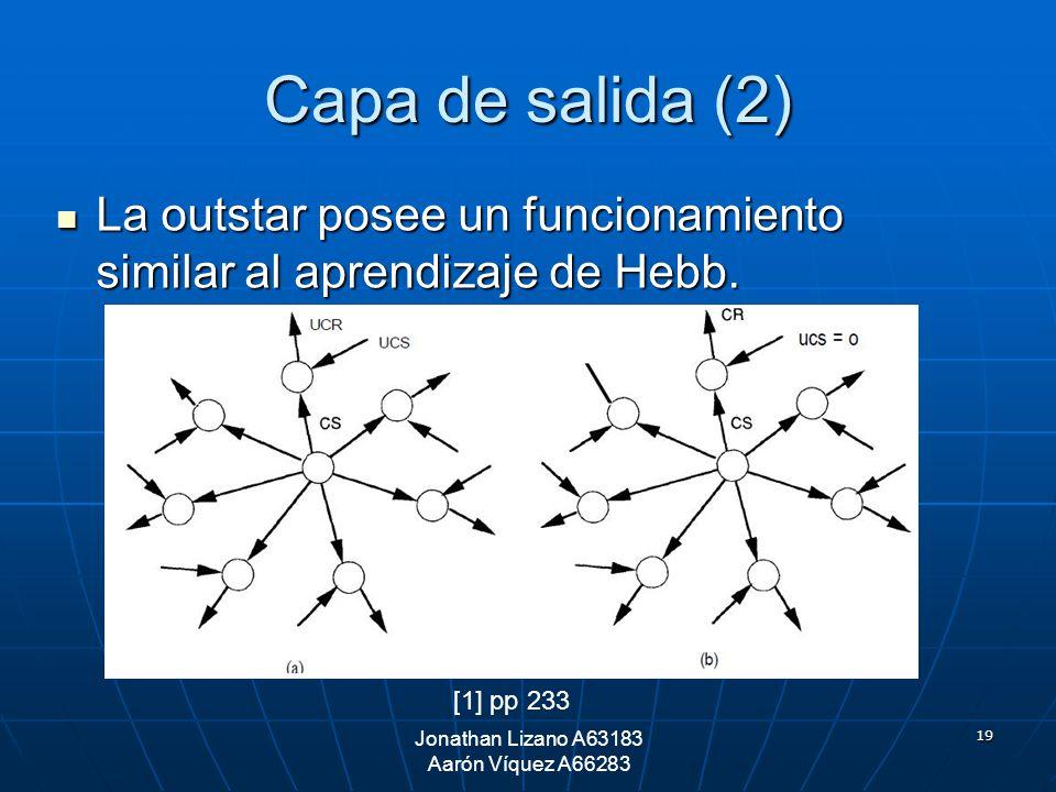 19 Capa de salida (2) La outstar posee un funcionamiento similar al aprendizaje de Hebb. La outstar posee un funcionamiento similar al aprendizaje de