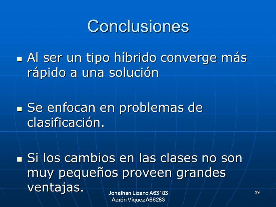 29 Conclusiones Al ser un tipo híbrido converge más rápido a una solución Al ser un tipo híbrido converge más rápido a una solución Se enfocan en prob