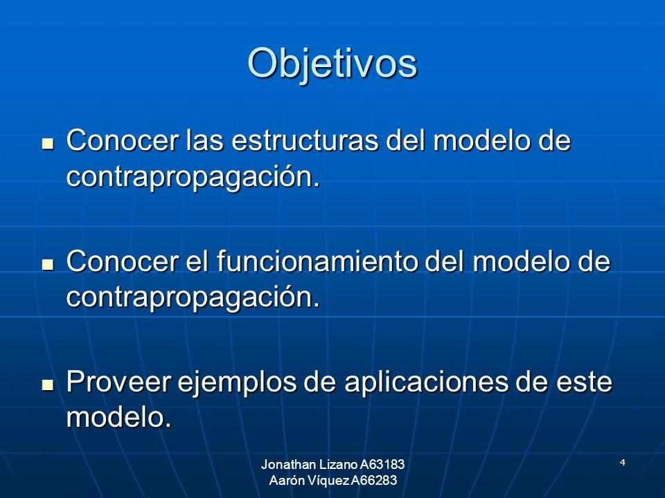 4 Objetivos Conocer las estructuras del modelo de contrapropagación. Conocer las estructuras del modelo de contrapropagación. Conocer el funcionamient