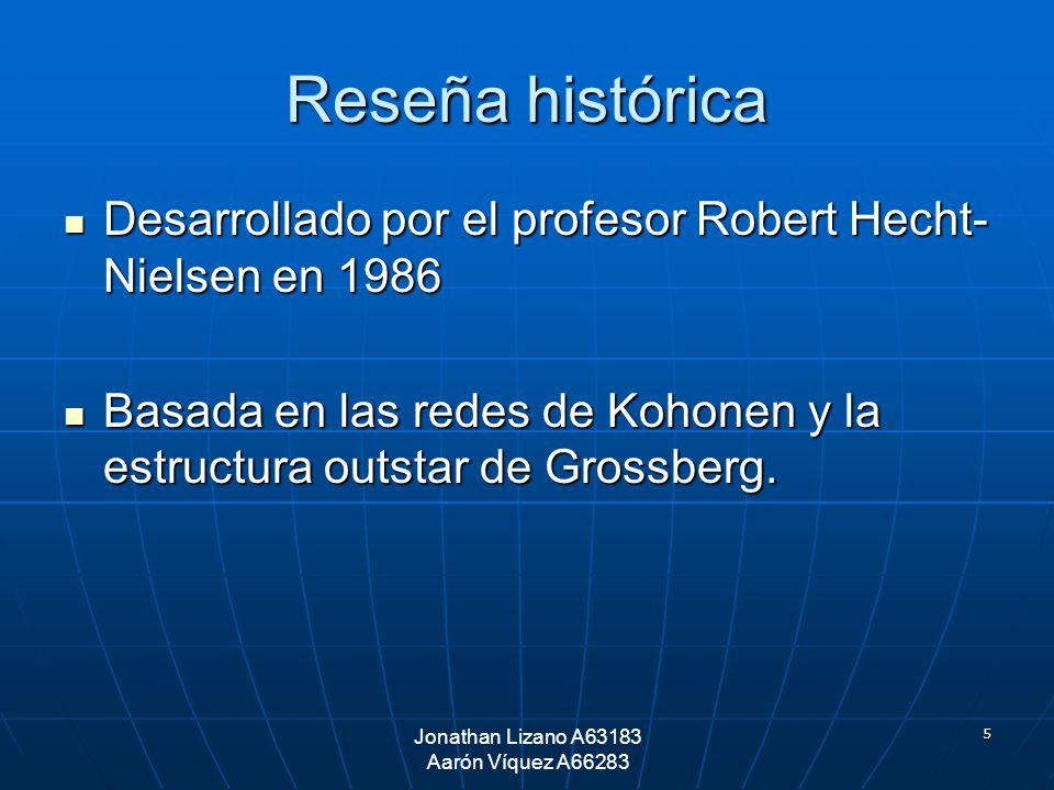 5 Reseña histórica Desarrollado por el profesor Robert Hecht- Nielsen en 1986 Desarrollado por el profesor Robert Hecht- Nielsen en 1986 Basada en las