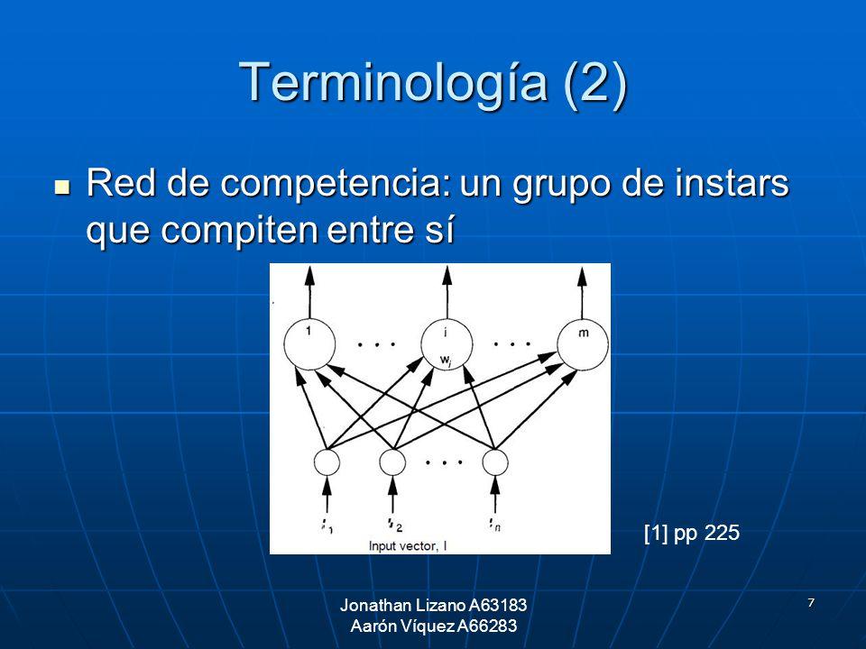 7 Terminología (2) Red de competencia: un grupo de instars que compiten entre sí Red de competencia: un grupo de instars que compiten entre sí Jonatha