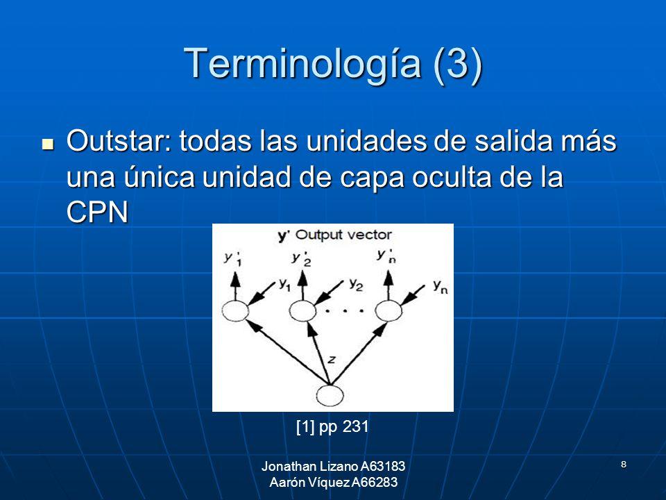 8 Terminología (3) Outstar: todas las unidades de salida más una única unidad de capa oculta de la CPN Outstar: todas las unidades de salida más una ú