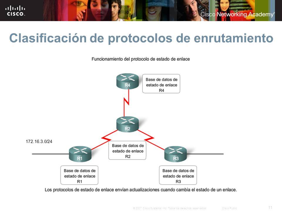 11 © 2007 Cisco Systems, Inc. Todos los derechos reservados.Cisco Public Clasificación de protocolos de enrutamiento