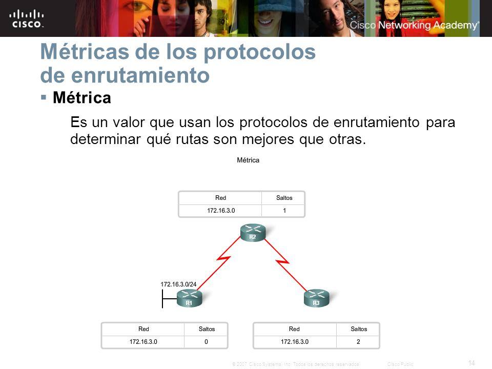 14 © 2007 Cisco Systems, Inc. Todos los derechos reservados.Cisco Public Métricas de los protocolos de enrutamiento Métrica Es un valor que usan los p