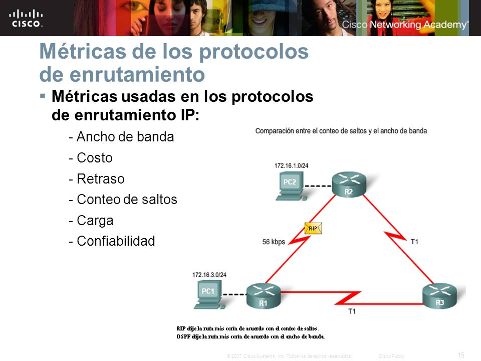 15 © 2007 Cisco Systems, Inc. Todos los derechos reservados.Cisco Public Métricas de los protocolos de enrutamiento Métricas usadas en los protocolos