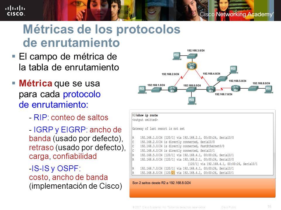 16 © 2007 Cisco Systems, Inc. Todos los derechos reservados.Cisco Public Métricas de los protocolos de enrutamiento El campo de métrica de la tabla de