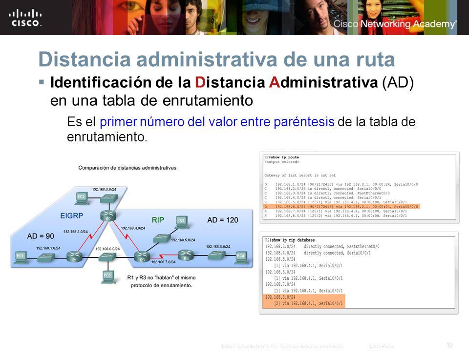 19 © 2007 Cisco Systems, Inc. Todos los derechos reservados.Cisco Public Distancia administrativa de una ruta Identificación de la Distancia Administr