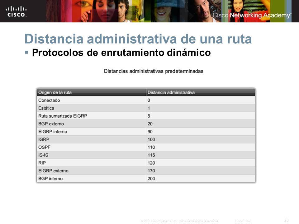 20 © 2007 Cisco Systems, Inc. Todos los derechos reservados.Cisco Public Distancia administrativa de una ruta Protocolos de enrutamiento dinámico