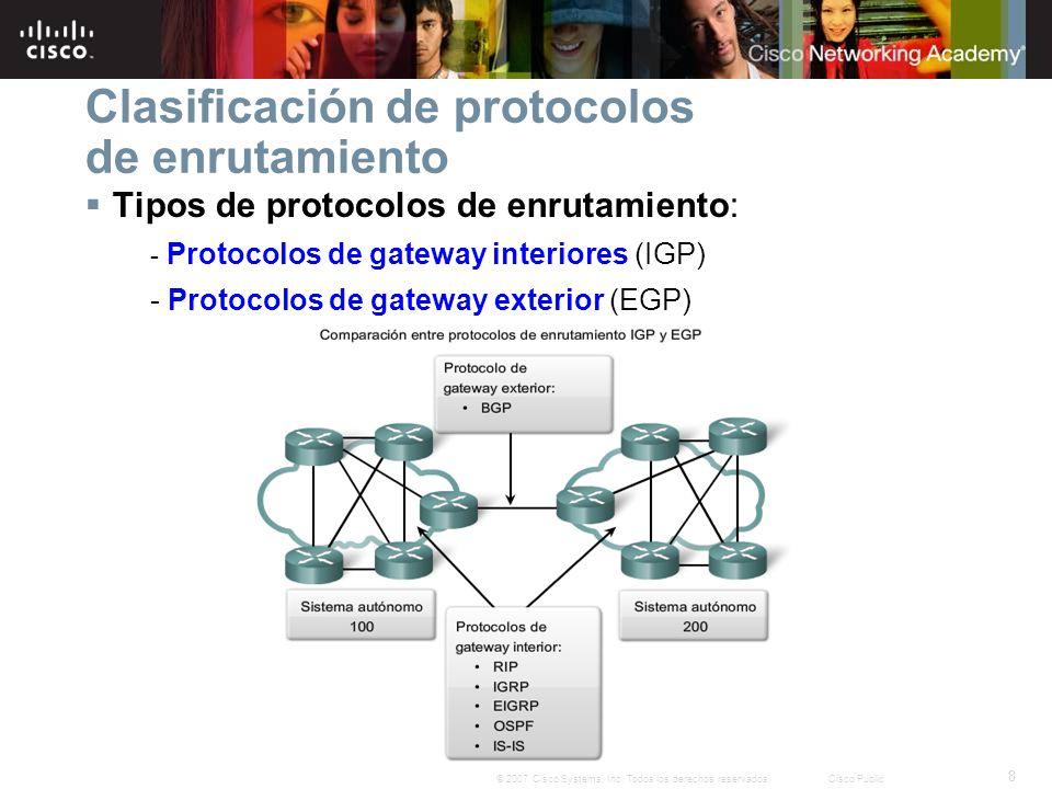 8 © 2007 Cisco Systems, Inc. Todos los derechos reservados.Cisco Public Clasificación de protocolos de enrutamiento Tipos de protocolos de enrutamient