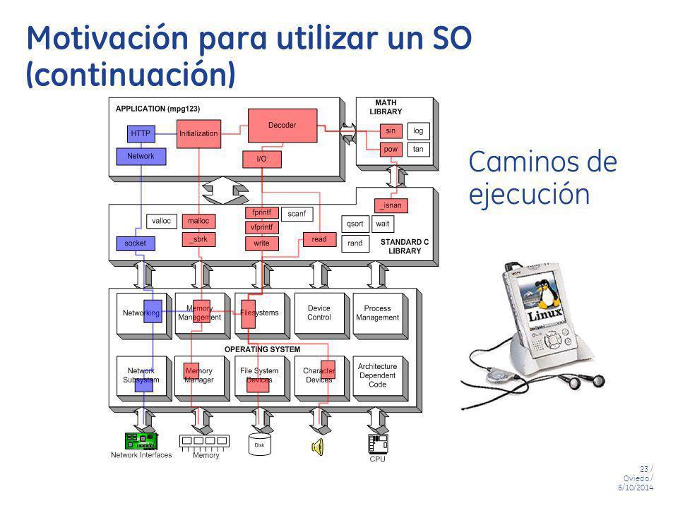 23 / Oviedo / 6/10/2014 Motivación para utilizar un SO (continuación) Caminos de ejecución