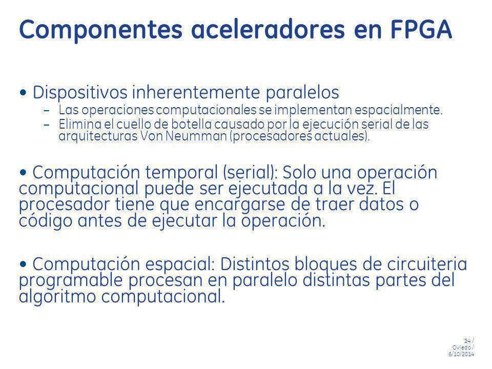 24 / Oviedo / 6/10/2014 Componentes aceleradores en FPGA Dispositivos inherentemente paralelos – Las operaciones computacionales se implementan espaci