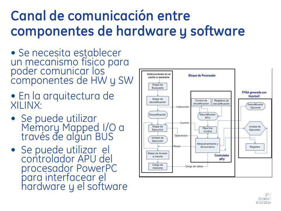 27 / Oviedo / 6/10/2014 Canal de comunicación entre componentes de hardware y software Se necesita establecer un mecanismo físico para poder comunicar