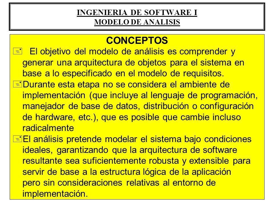 CONCEPTOS + El objetivo del modelo de análisis es comprender y generar una arquitectura de objetos para el sistema en base a lo especificado en el mod