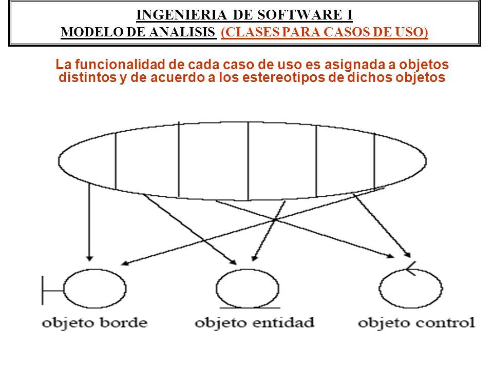 INGENIERIA DE SOFTWARE I MODELO DE ANALISIS (CLASES PARA CASOS DE USO) La funcionalidad de cada caso de uso es asignada a objetos distintos y de acuer