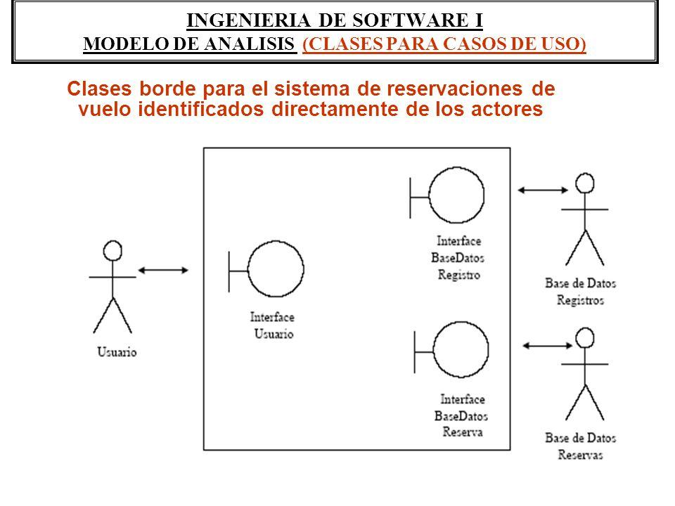 INGENIERIA DE SOFTWARE I MODELO DE ANALISIS (CLASES PARA CASOS DE USO) Clases borde para el sistema de reservaciones de vuelo identificados directamen