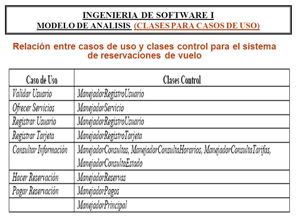INGENIERIA DE SOFTWARE I MODELO DE ANALISIS (CLASES PARA CASOS DE USO) Relación entre casos de uso y clases control para el sistema de reservaciones d