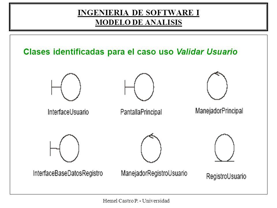 Hemel Castro P. - Universidad INGENIERIA DE SOFTWARE I MODELO DE ANALISIS Clases identificadas para el caso uso Validar Usuario
