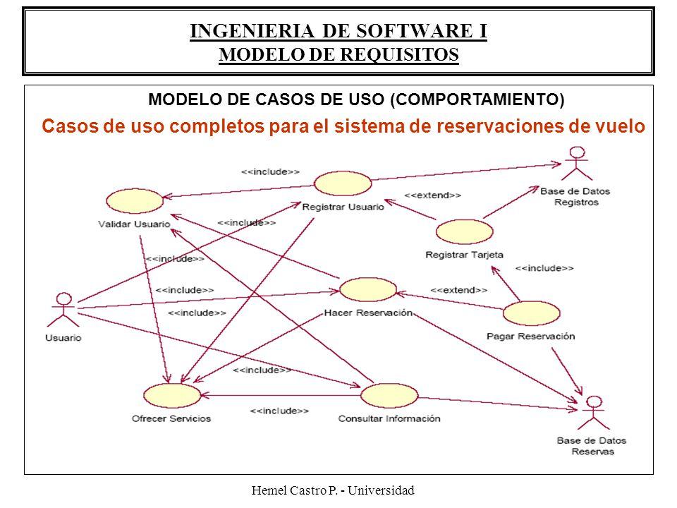 Hemel Castro P. - Universidad INGENIERIA DE SOFTWARE I MODELO DE REQUISITOS Casos de uso completos para el sistema de reservaciones de vuelo MODELO DE
