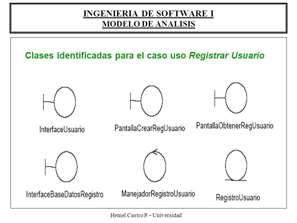 Hemel Castro P. - Universidad INGENIERIA DE SOFTWARE I MODELO DE ANALISIS Clases identificadas para el caso uso Registrar Usuario