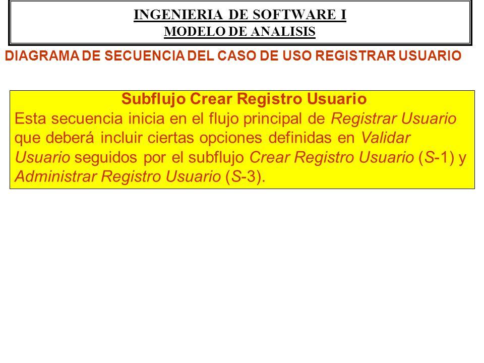 INGENIERIA DE SOFTWARE I MODELO DE ANALISIS Subflujo Crear Registro Usuario Esta secuencia inicia en el flujo principal de Registrar Usuario que deber