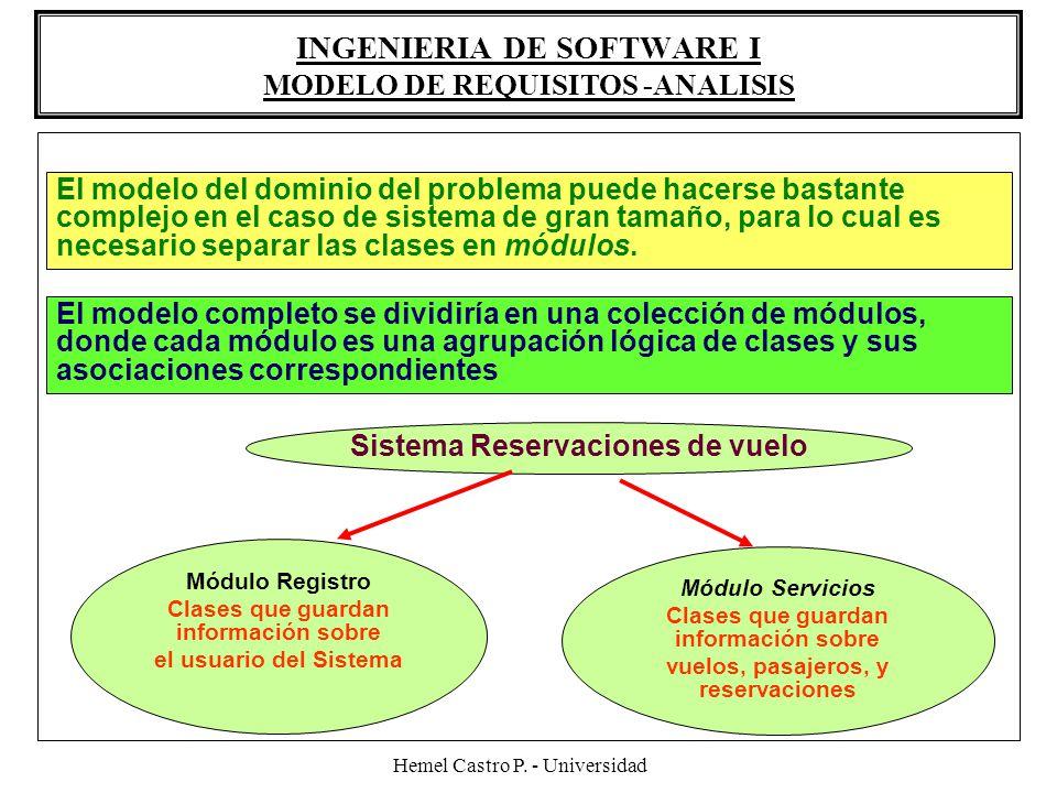 Hemel Castro P. - Universidad INGENIERIA DE SOFTWARE I MODELO DE REQUISITOS -ANALISIS El modelo del dominio del problema puede hacerse bastante comple